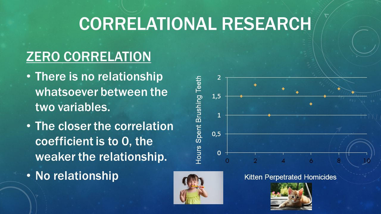 correlation coefficient causal relationship in research