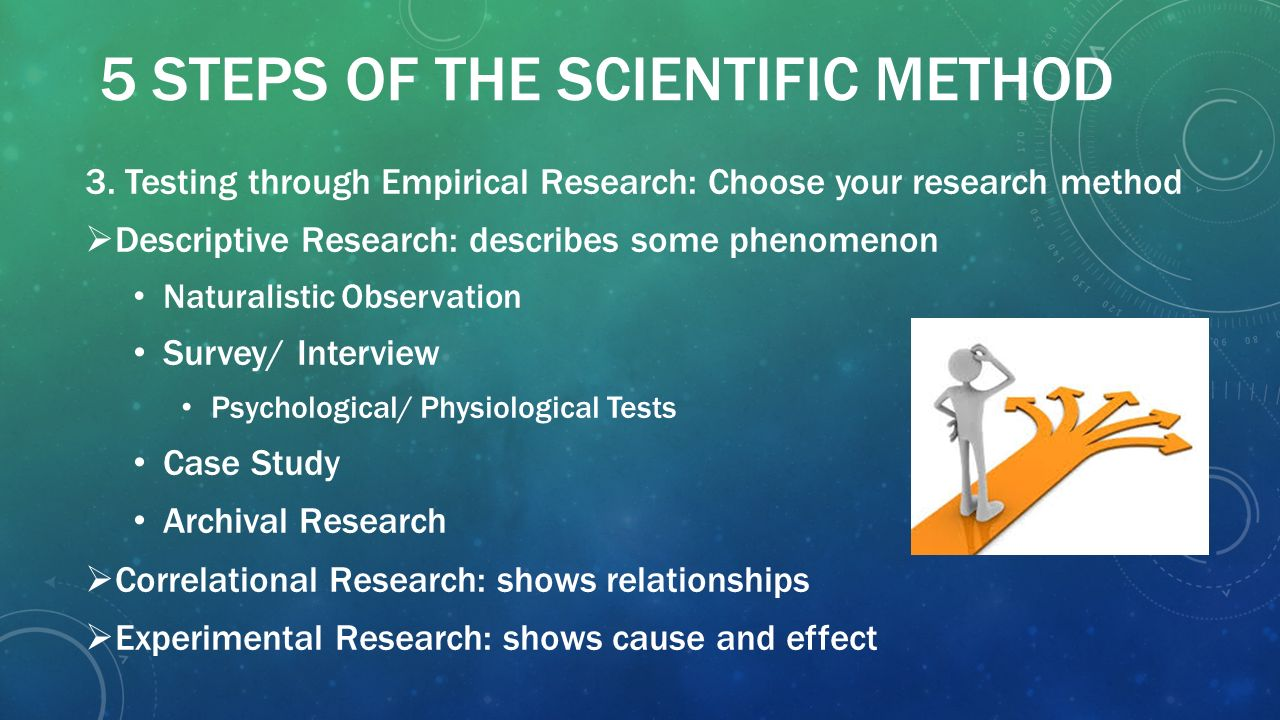 what are the steps in scientific method and describe each step Steps of the scientific method a final step in the scientific methods involves analysis and interpretation of the the microbe is present in each case of the.