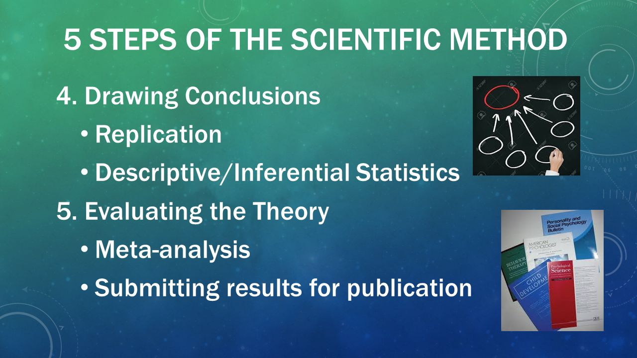 psychology's methods of investigation Methods sufficiently scientific  psychology is a science because it  scientific status of any endeavor is determined by its method of investigation,.