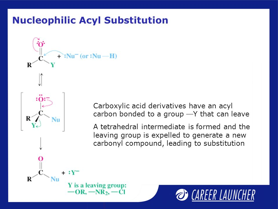 nucleophilic acyl substitution the synthesis of Once the chloride has been kicked out, there is no way back as the ester is a much weaker electrophile than the acid chloride (and chloride a weaker nucleophile than the alcohol) thus, the reason why we only care about the lone pair rebound eliminating chloride is because only that is productive.