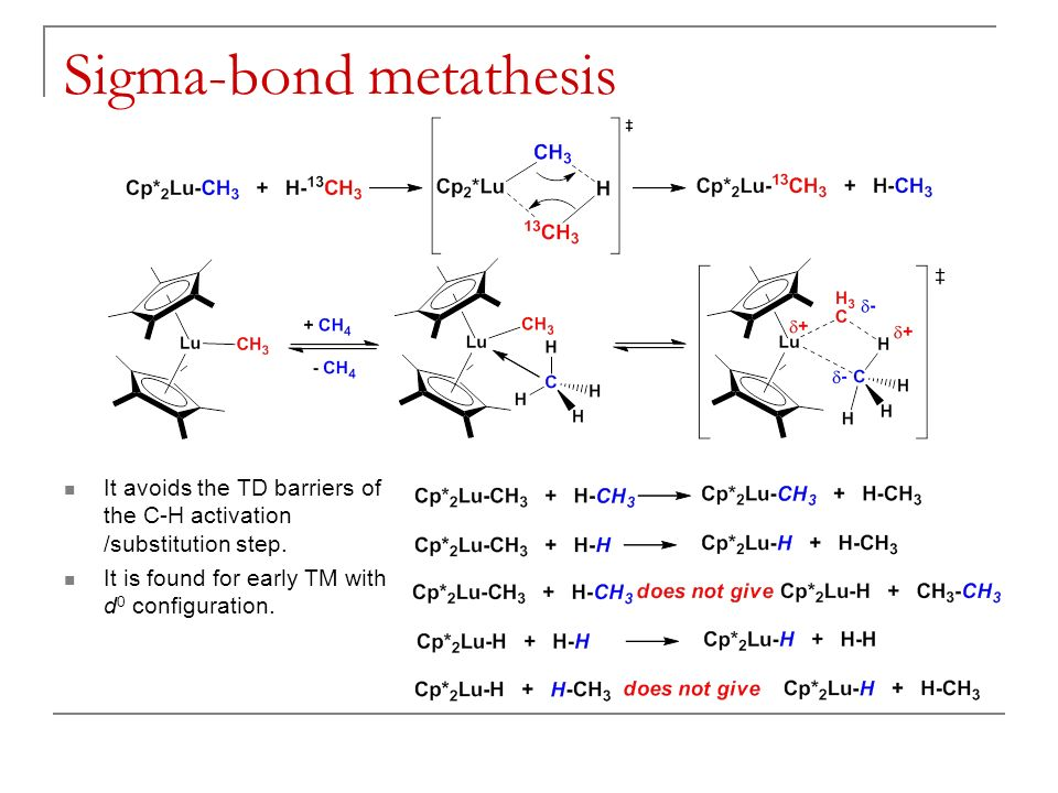 sigma bond metathesis reaction A strong sigma bond is complemented by strong pi-backbonding a carbene olefination may serve to terminate metathesis, as in reaction # 4, but is not catalytic.