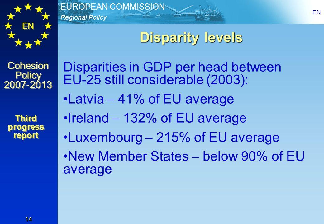 EN Disparity levels. Disparities in GDP per head between EU-25 still considerable (2003): Latvia – 41% of EU average.