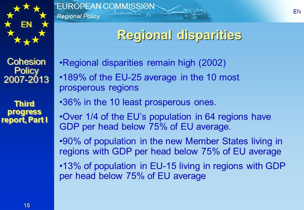 Regional disparities Regional disparities remain high (2002)