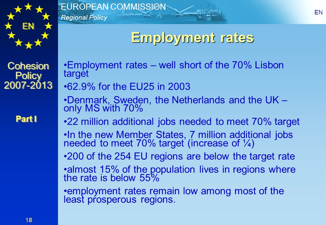 EN Employment rates. Employment rates – well short of the 70% Lisbon target. 62.9% for the EU25 in
