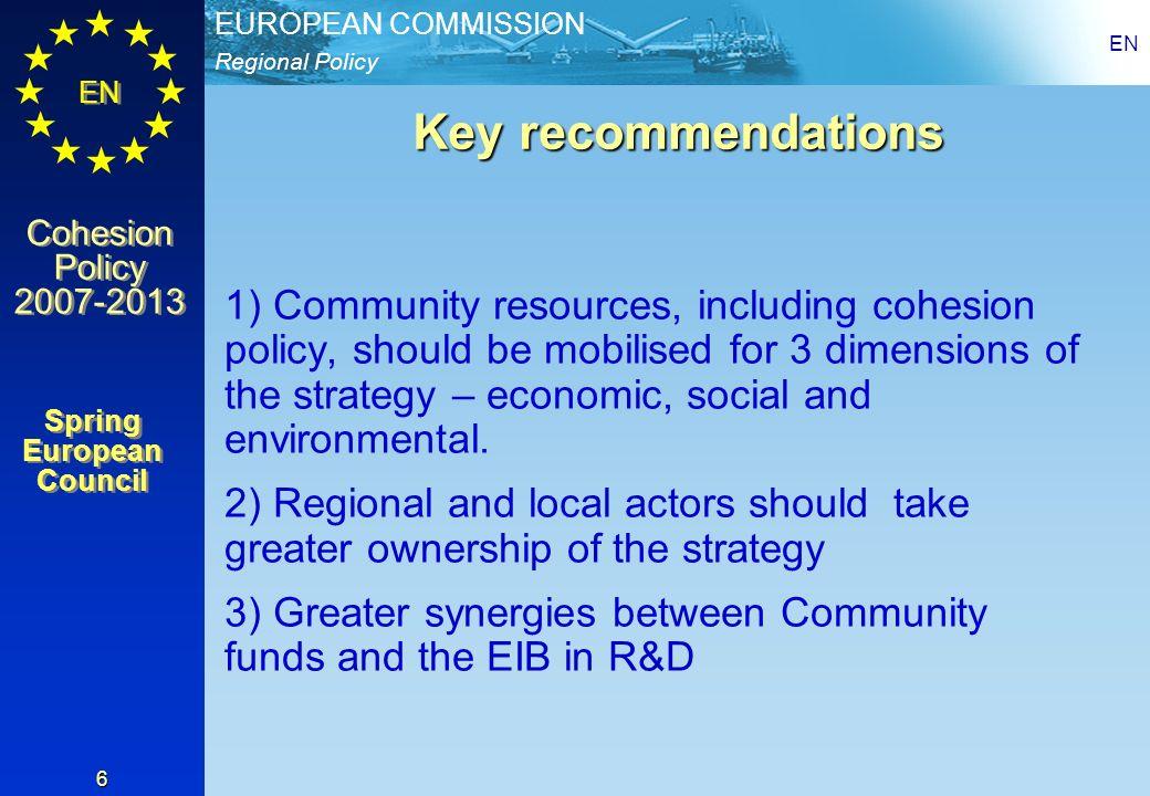 Spring European Council