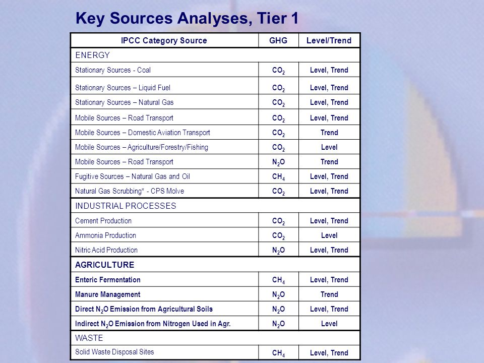 Key Sources Analyses, Tier 1