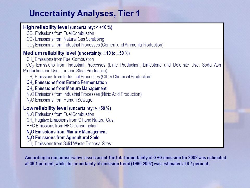 Uncertainty Analyses, Tier 1