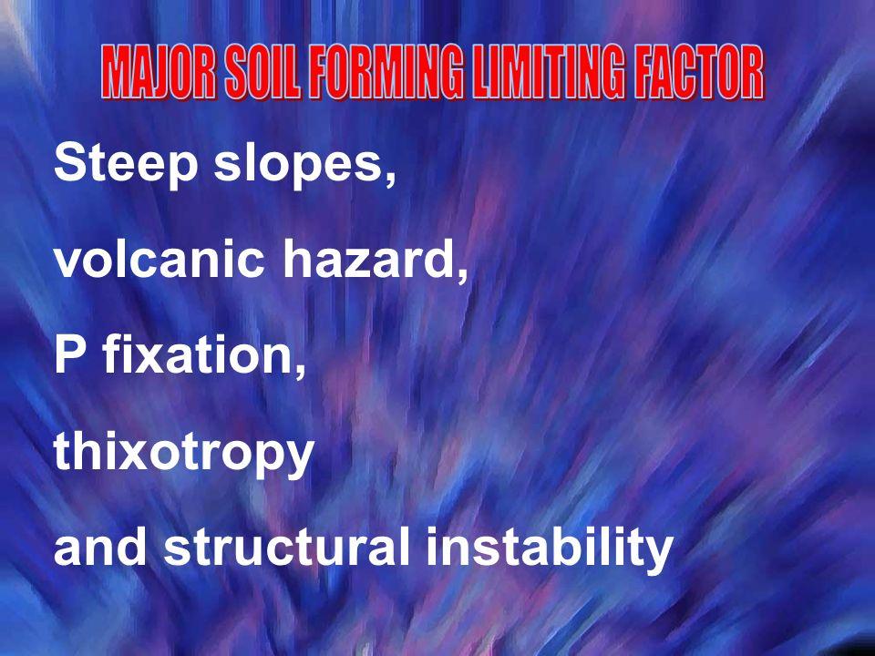MAJOR SOIL FORMING LIMITING FACTOR