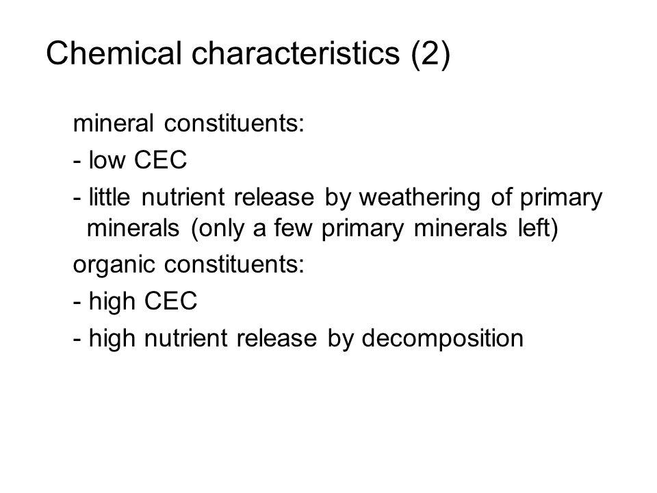 Chemical characteristics (2)