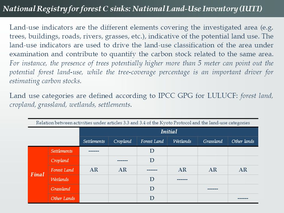 National Registry for forest C sinks: National Land-Use Inventory (IUTI)