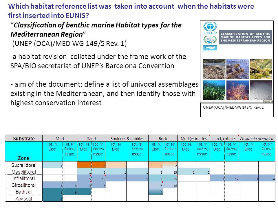 (UNEP (OCA)/MED WG 149/5 Rev. 1)