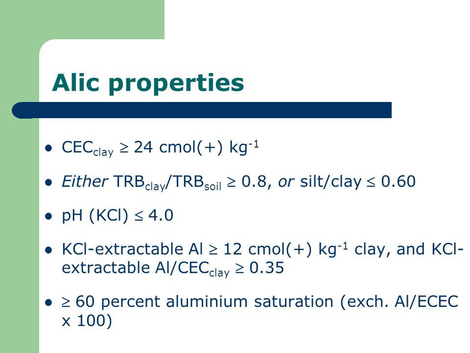 Alic properties CECclay  24 cmol(+) kg-1