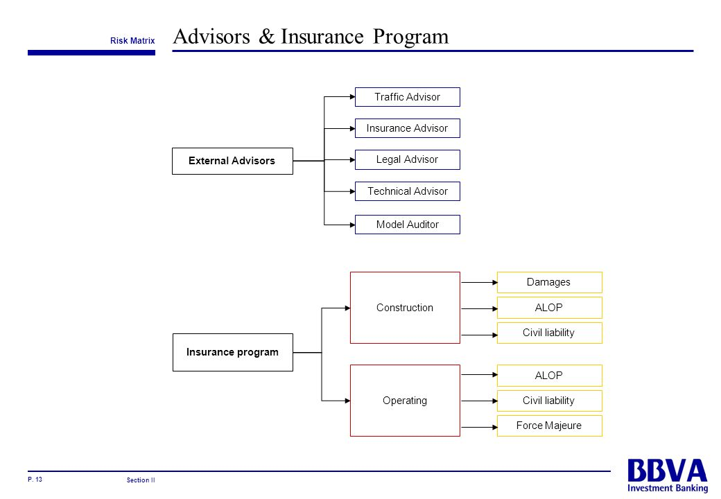 Advisors & Insurance Program