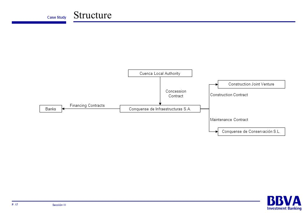 Structure Cuenca Local Authority Construction Joint Venture