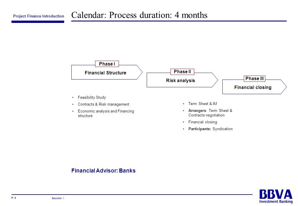 Calendar: Process duration: 4 months