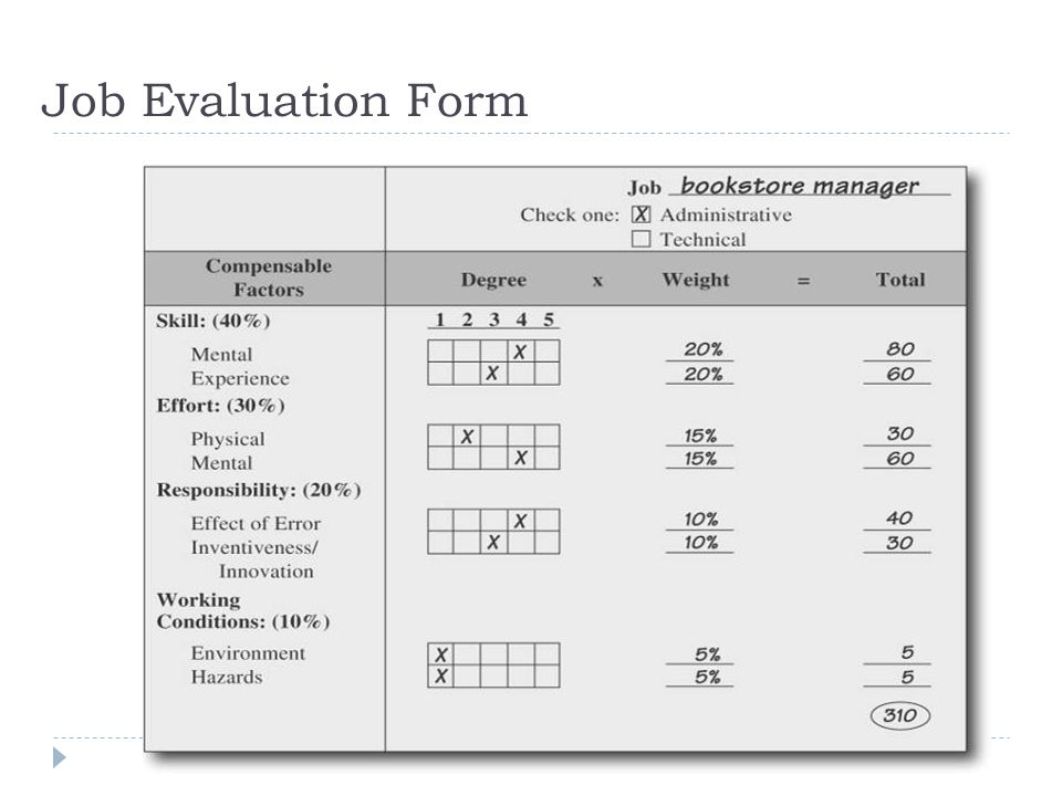 Evaluating Work Job Evaluation  Ppt Video Online Download