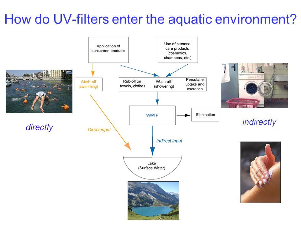 How do UV-filters enter the aquatic environment