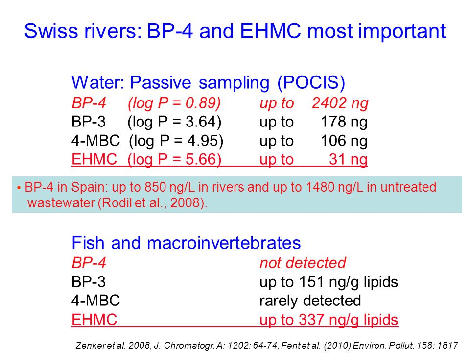 Swiss rivers: BP-4 and EHMC most important