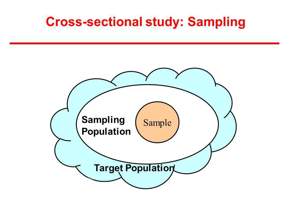 Cross-sectional study: Sampling