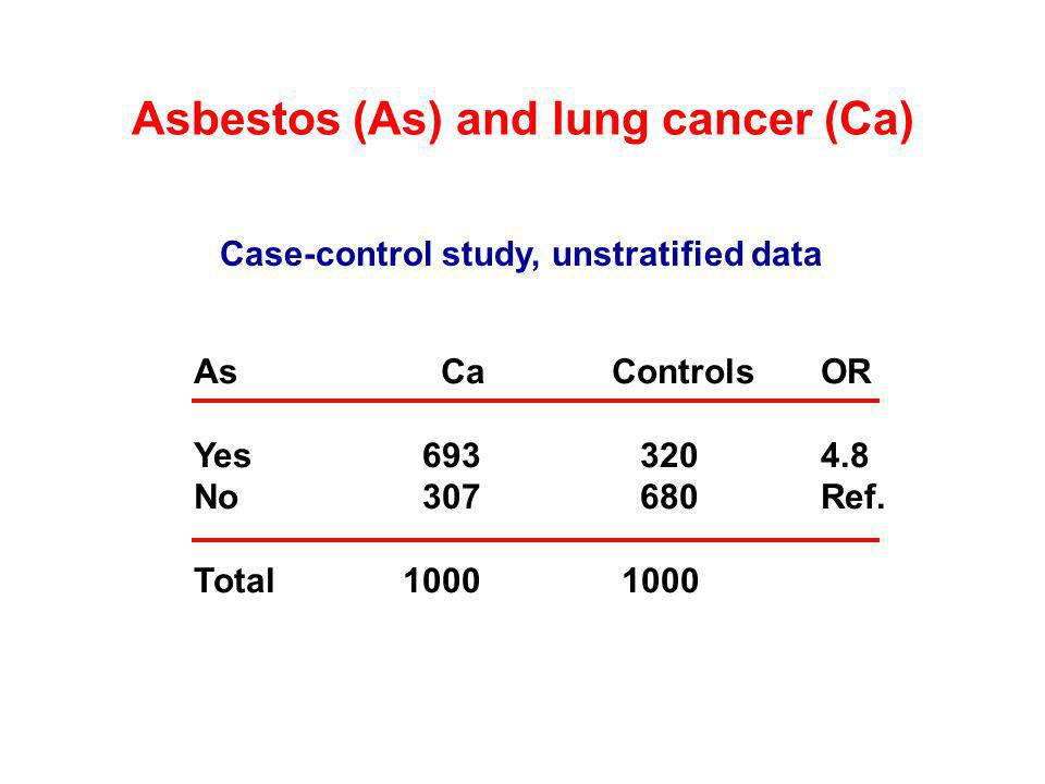 Asbestos (As) and lung cancer (Ca)