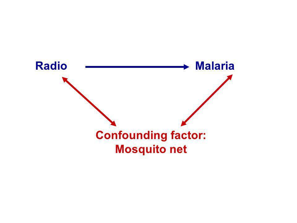 Radio Malaria Confounding factor: Mosquito net