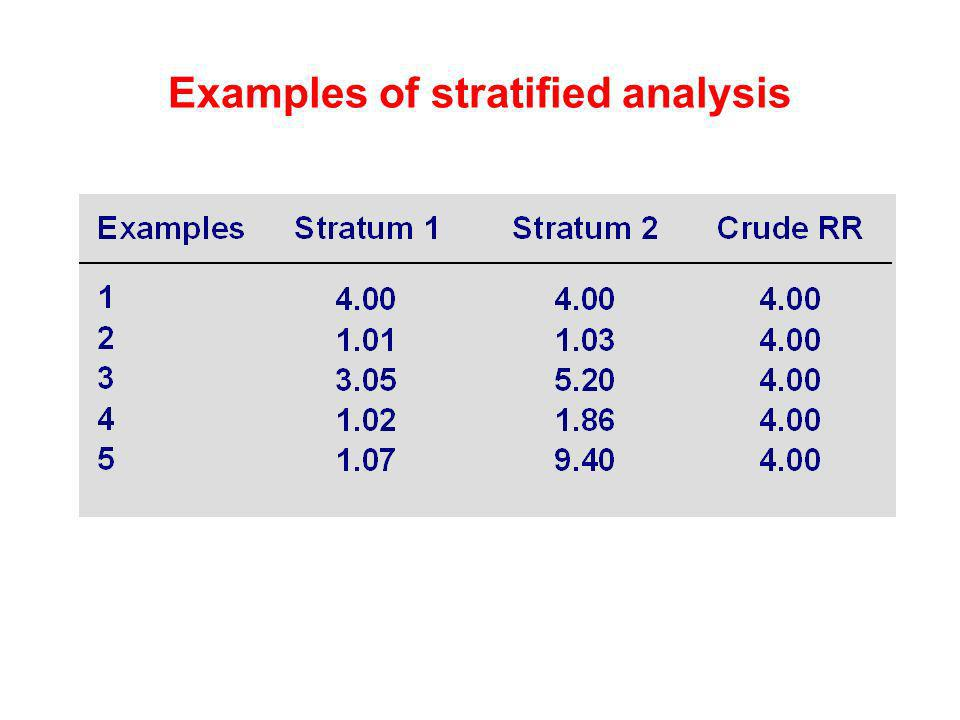 Examples of stratified analysis