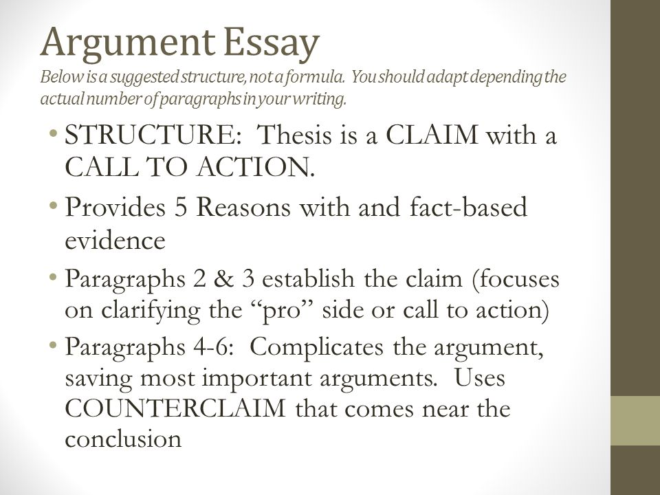 writing the argument essay essentials of argument and persuasion argument essay below is a suggested structure not a formula