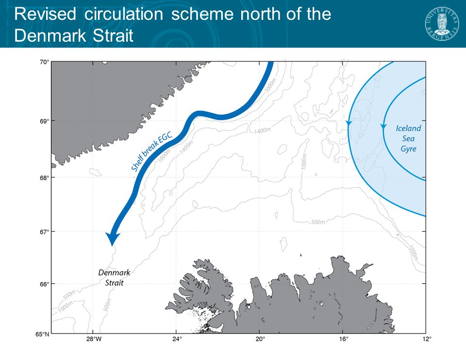 Revised circulation scheme north of the denmark strait ppt video 51 revised circulation scheme north of the denmark strait gumiabroncs Image collections
