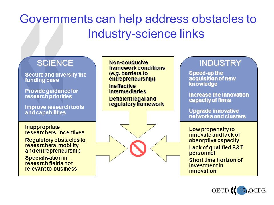Governments can help address obstacles to Industry-science links