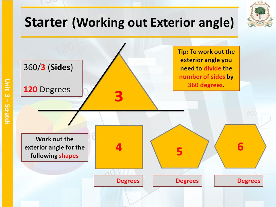 Scratch simple programming ppt video online download How do you work out exterior angles