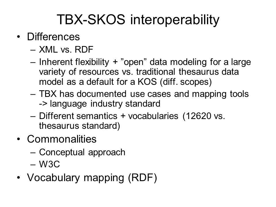TBX-SKOS interoperability