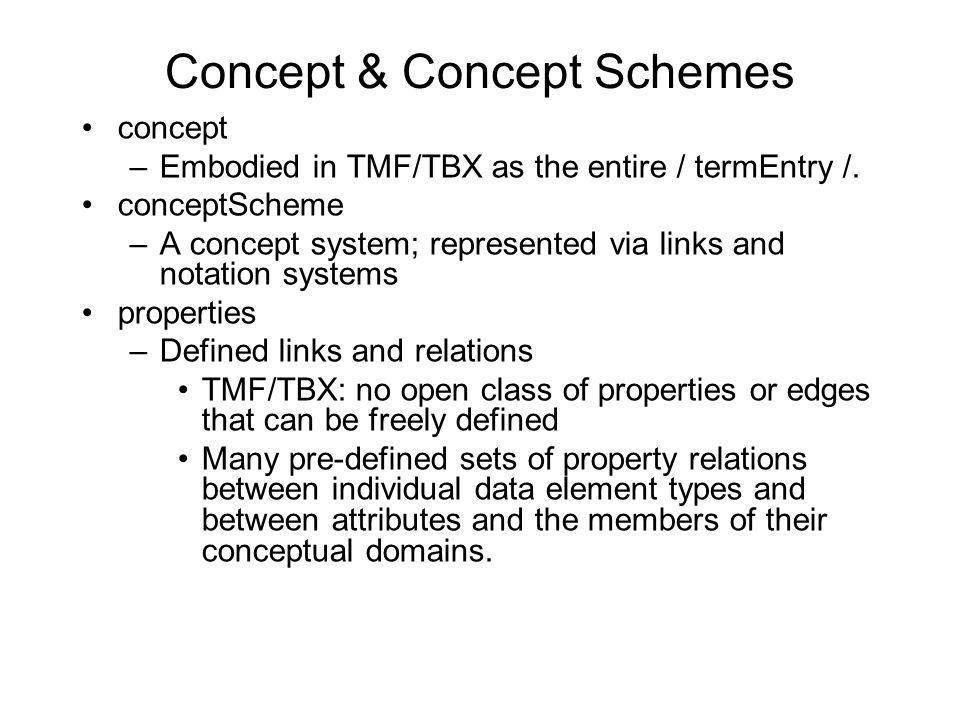Concept & Concept Schemes
