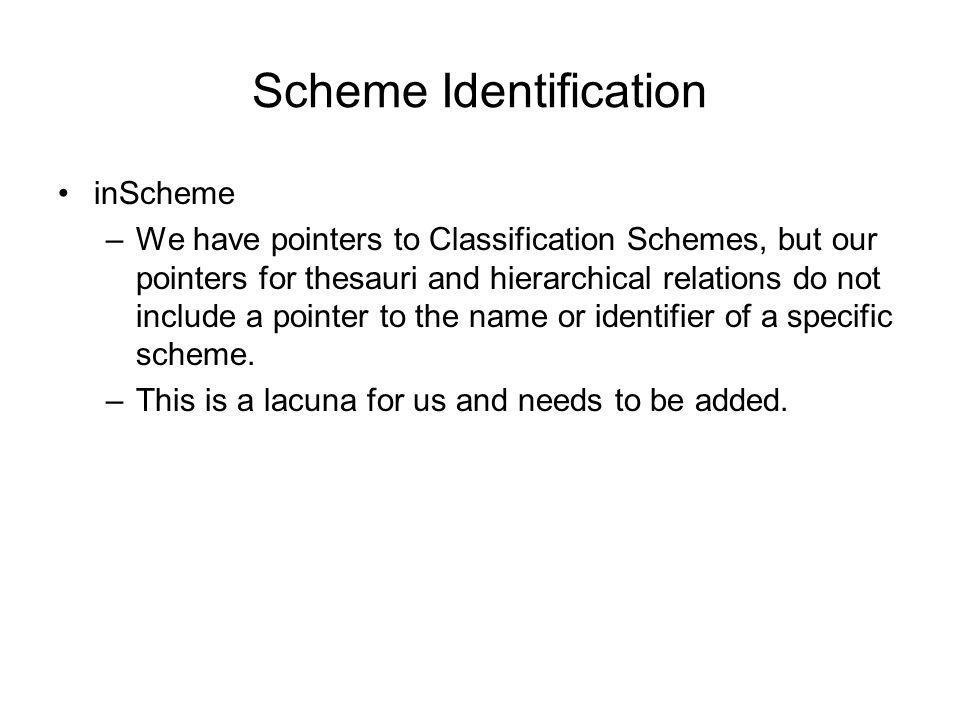 Scheme Identification