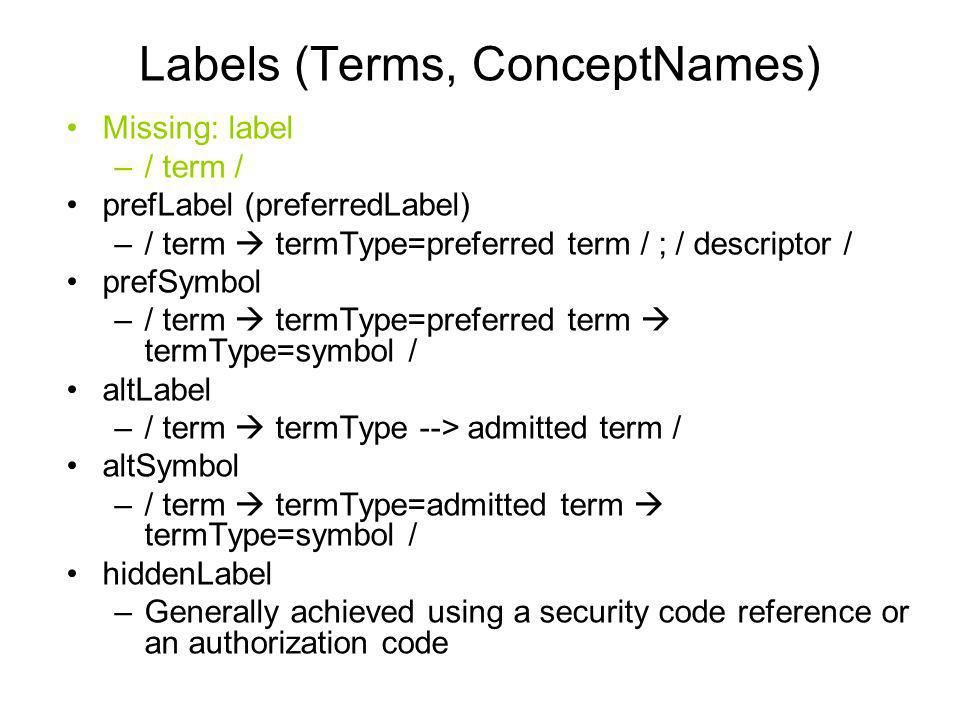 Labels (Terms, ConceptNames)