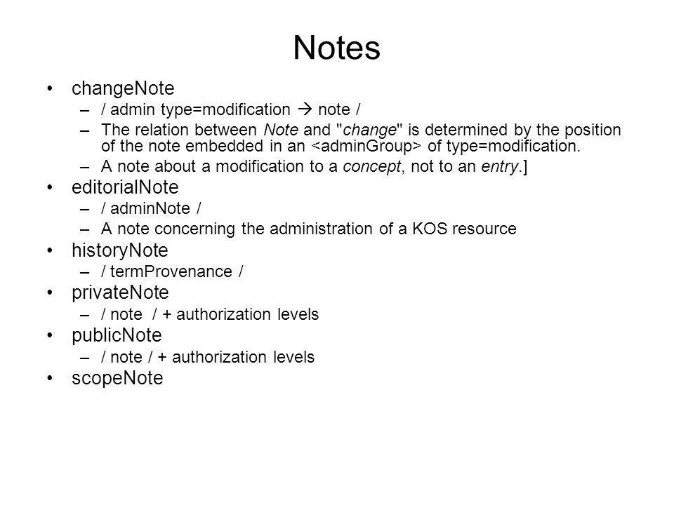 Notes changeNote editorialNote historyNote privateNote publicNote