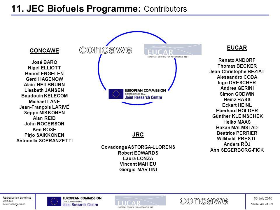 11. JEC Biofuels Programme: Contributors