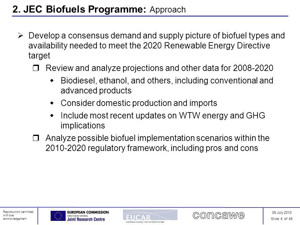 2. JEC Biofuels Programme: Approach