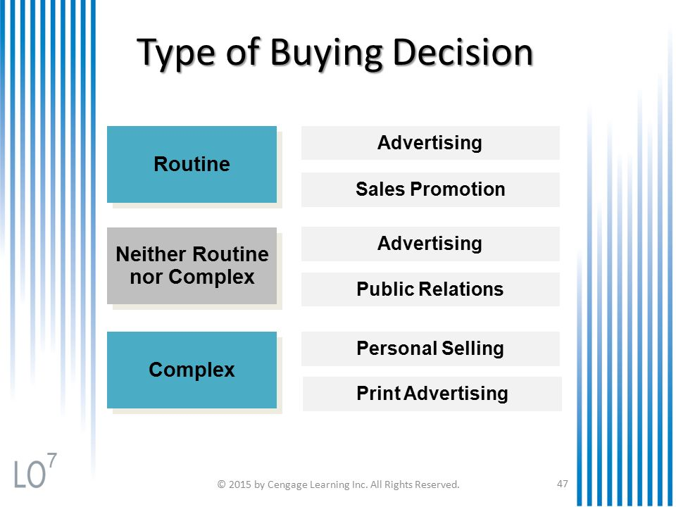 influence of sales promotion on purchase decision The impact of consumer sales promotion on customer buying behavior with  the impact of consumer sales  sales promotion influence on purchasing decision of.