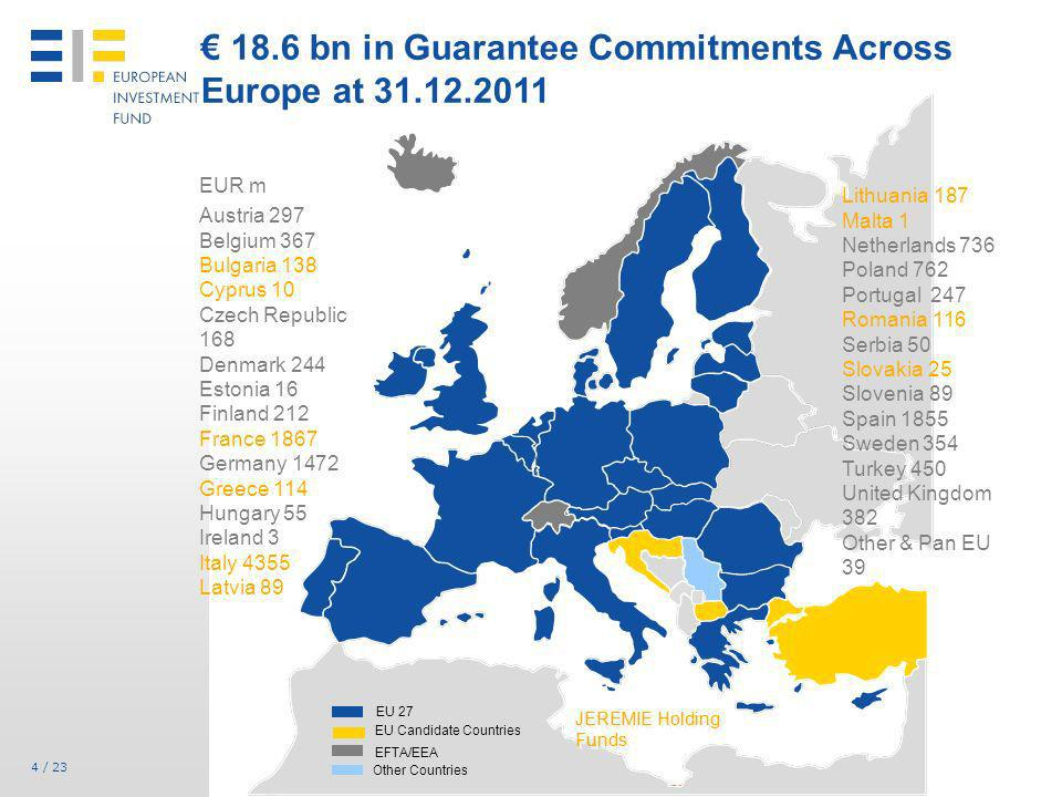 € 18.6 bn in Guarantee Commitments Across Europe at 31.12.2011