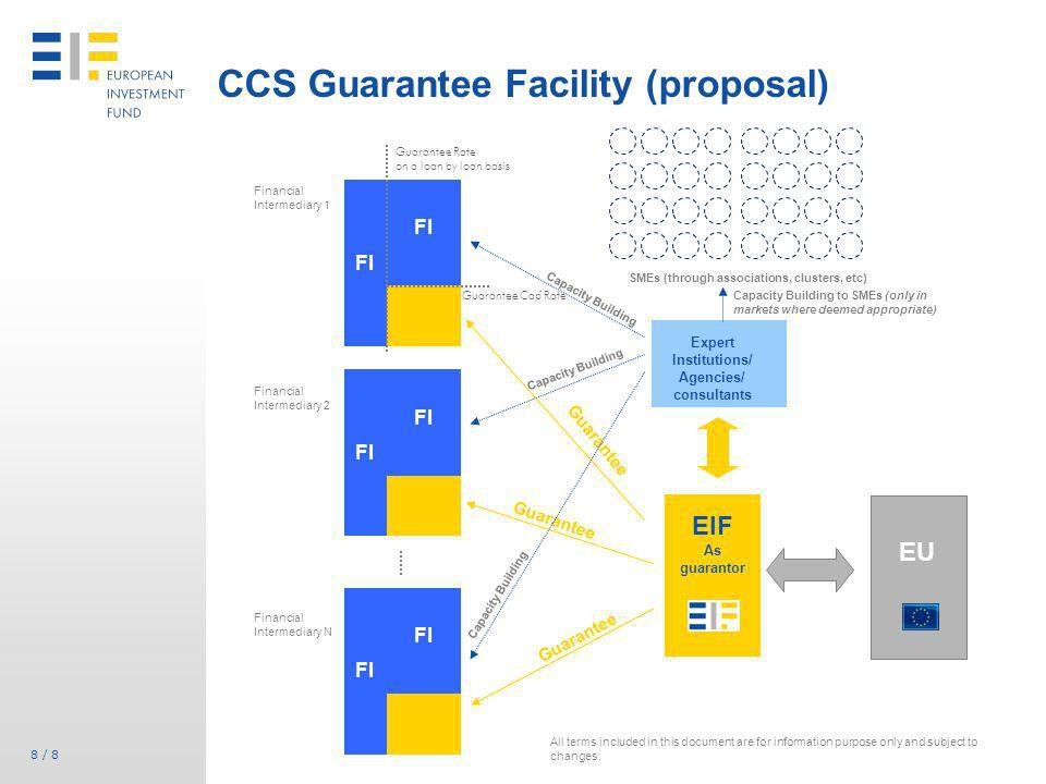CCS Guarantee Facility (proposal)