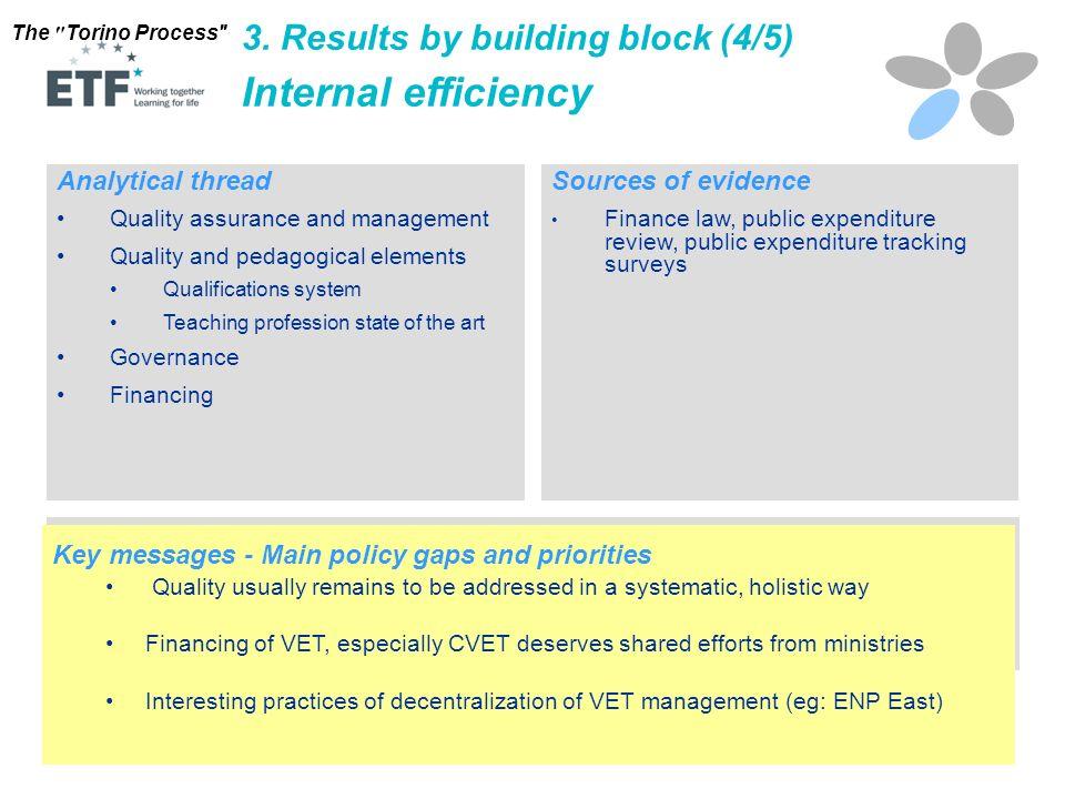 Internal efficiency 3. Results by building block (4/5)