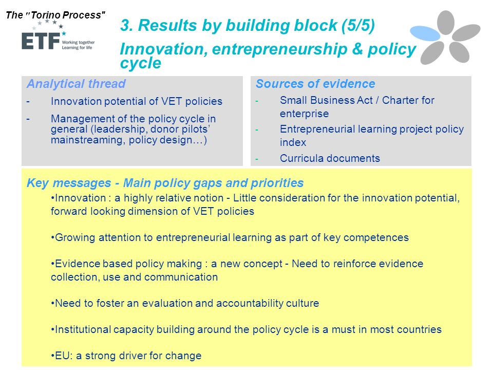 3. Results by building block (5/5)