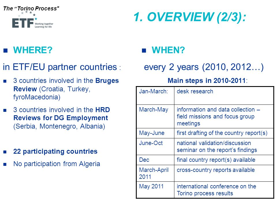 OVERVIEW (2/3): WHERE in ETF/EU partner countries : WHEN
