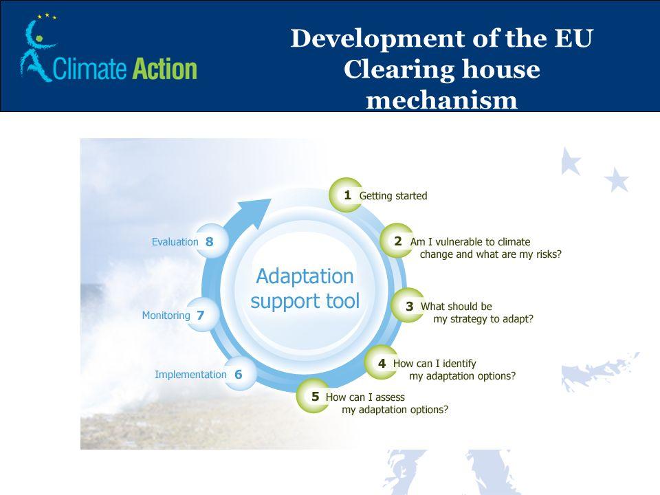 Development of the EU Clearing house mechanism