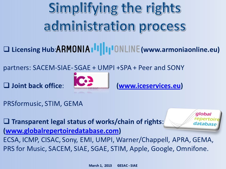 Simplifying the rights administration process