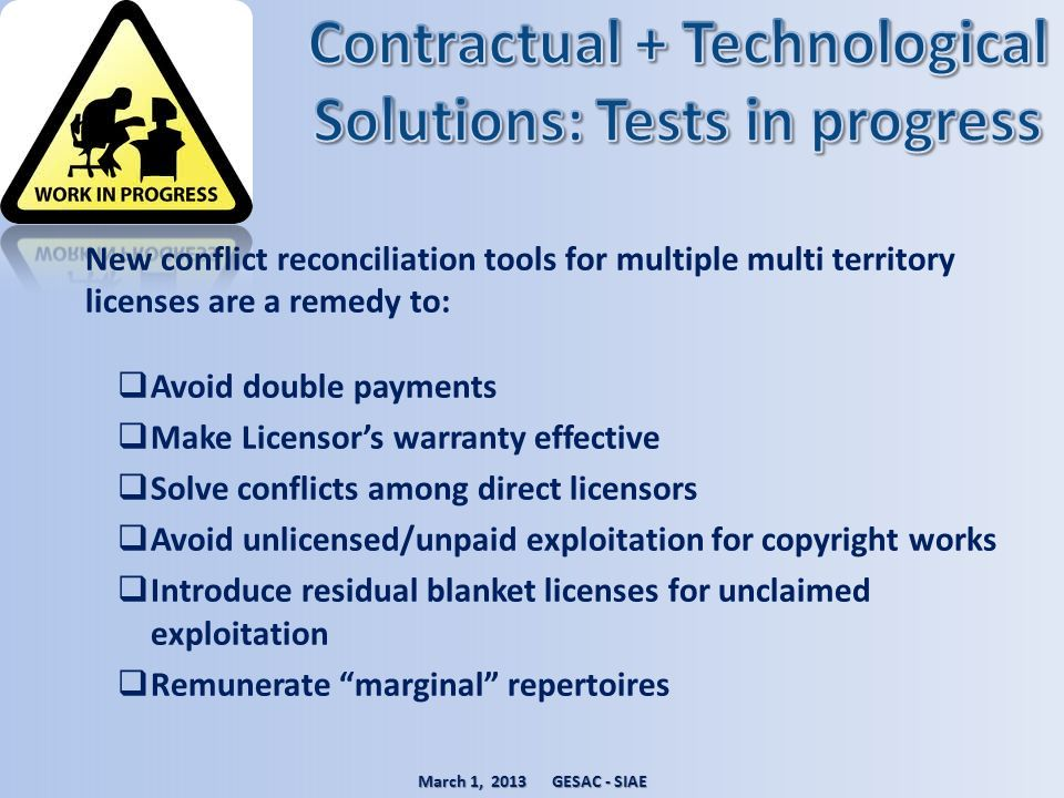 Contractual + Technological Solutions: Tests in progress