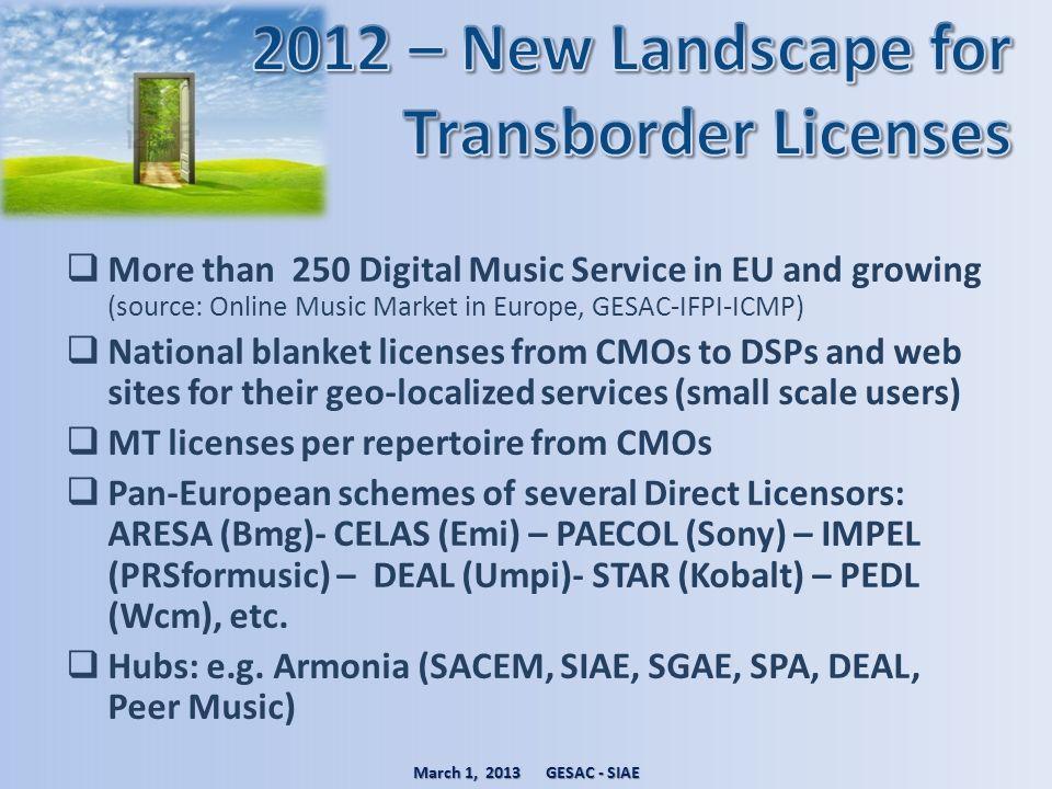2012 – New Landscape for Transborder Licenses