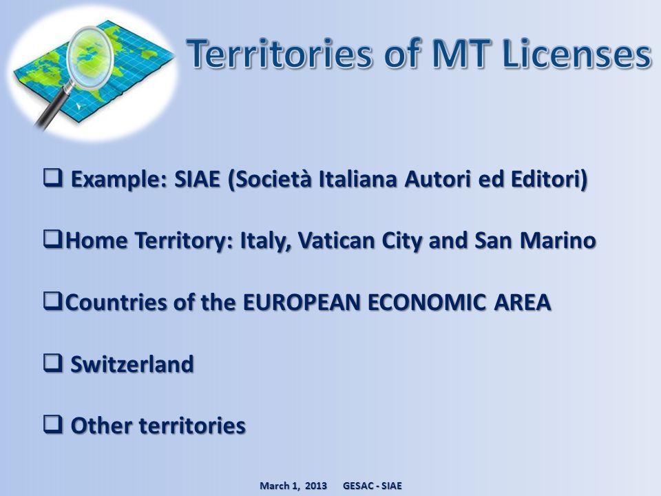 Territories of MT Licenses