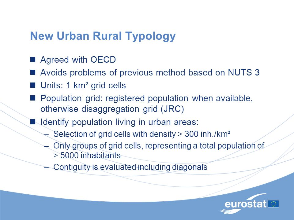New Urban Rural Typology