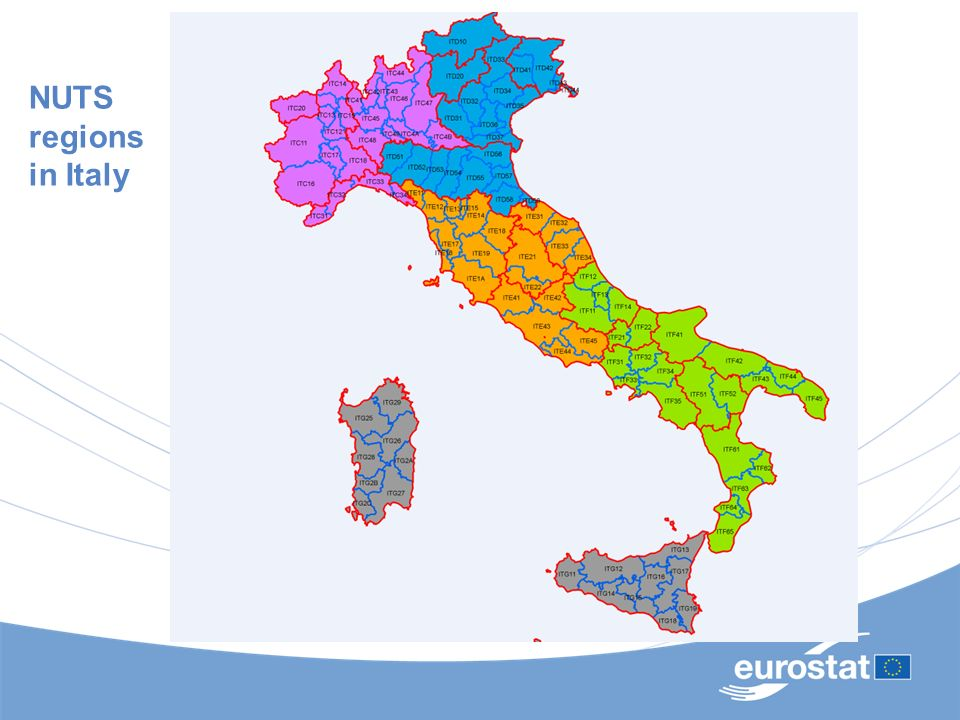 NUTS regions in Italy